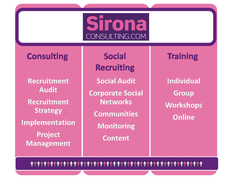 Sirona Consulting Services