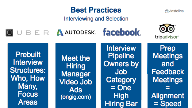 Hiring manager best practices 2 @johnvlastelica